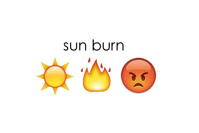 How to Speak Emoji: The Summer Edition   Beauty Blitz